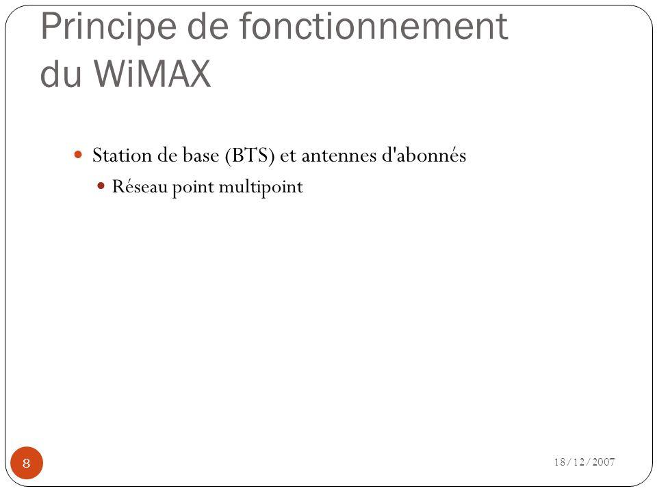 Principe de fonctionnement du WiMAX 18/12/2007 8 Station de base (BTS) et antennes d'abonnés Réseau point multipoint