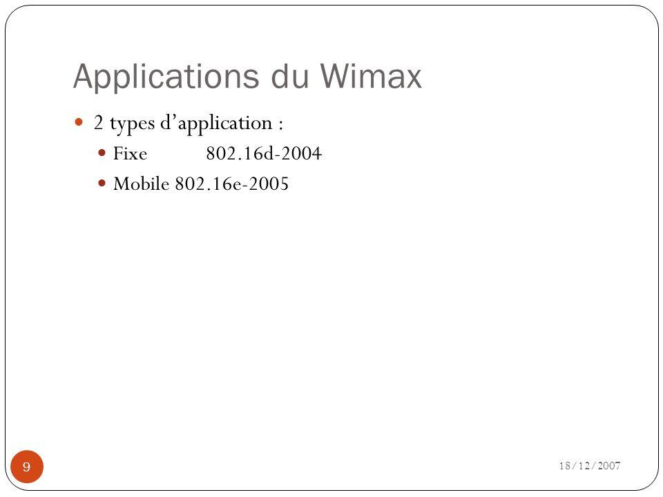Applications du Wimax 18/12/2007 10 Fig 1 applications fixe mobile du Wimax