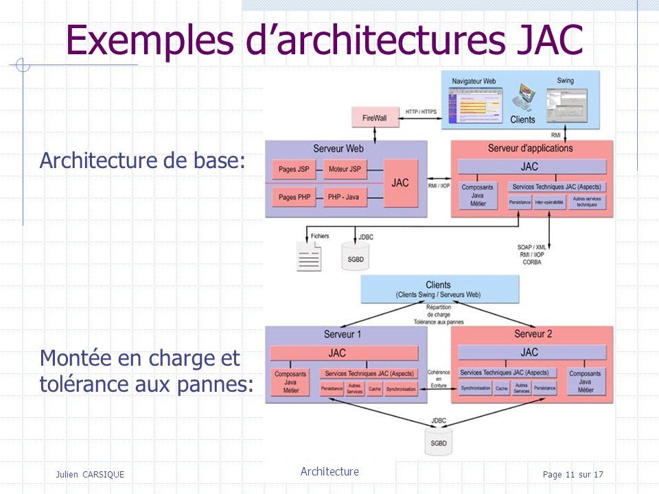 Julien CARSIQUETitre de la pagePage 11 sur 17 Exemples darchitectures JAC Architecture de base: Montée en charge et tolérance aux pannes: Architecture