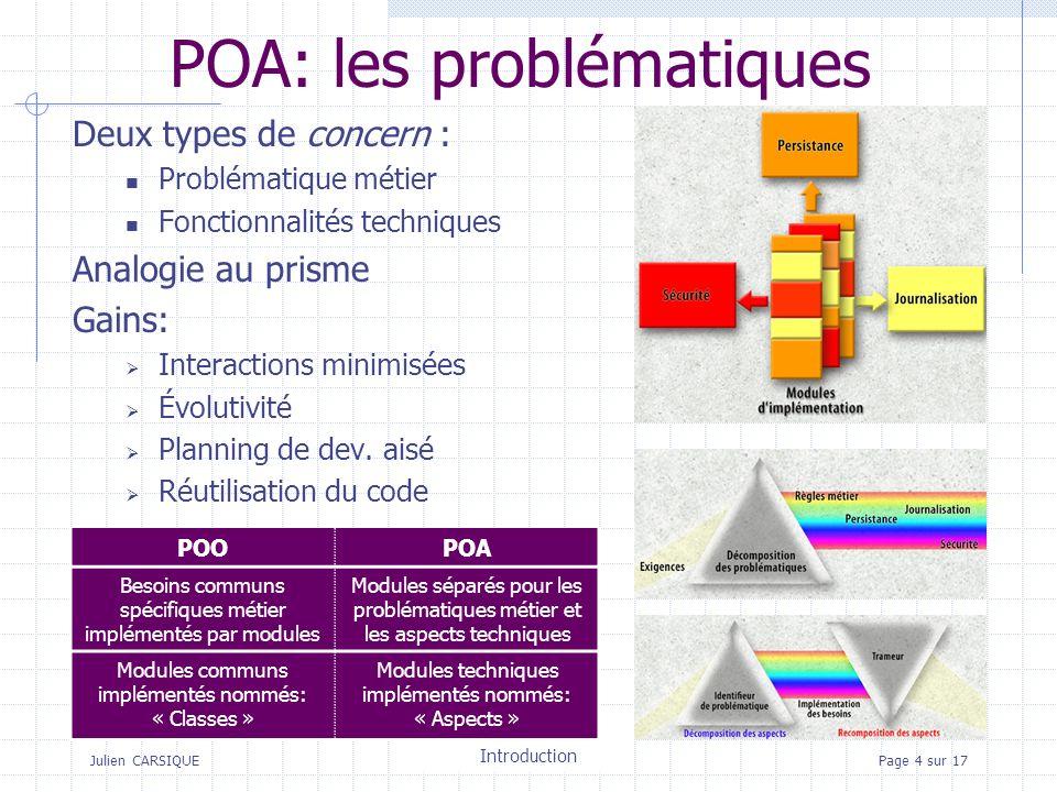 Julien CARSIQUETitre de la pagePage 4 sur 17 POA: les problématiques Deux types de concern : Problématique métier Fonctionnalités techniques Analogie