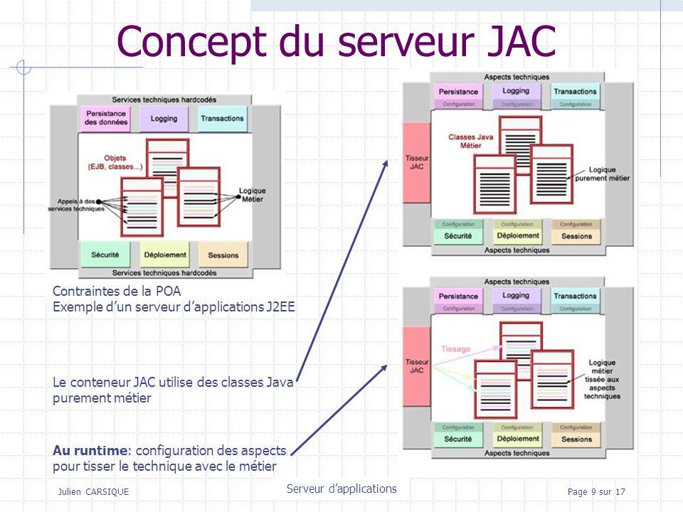 Julien CARSIQUETitre de la pagePage 9 sur 17 Concept du serveur JAC Contraintes de la POA Exemple dun serveur dapplications J2EE Le conteneur JAC utilise des classes Java purement métier Au runtime: configuration des aspects pour tisser le technique avec le métier Serveur dapplications