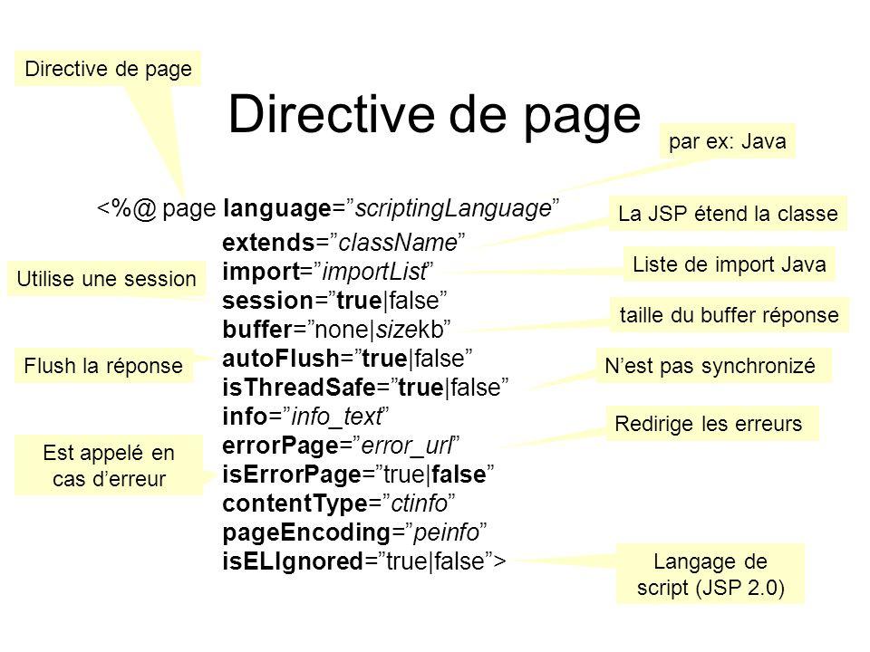 Directive de page <%@ page language=scriptingLanguage extends=className import=importList session=true|false buffer=none|sizekb autoFlush=true|false i