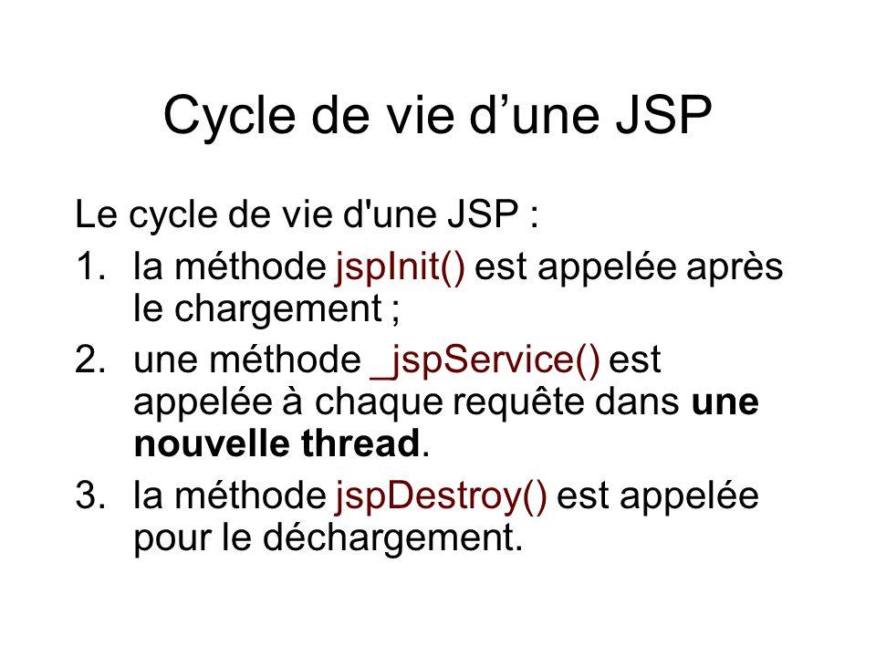 Cycle de vie dune JSP Le cycle de vie d'une JSP : 1.la méthode jspInit() est appelée après le chargement ; 2.une méthode _jspService() est appelée à c