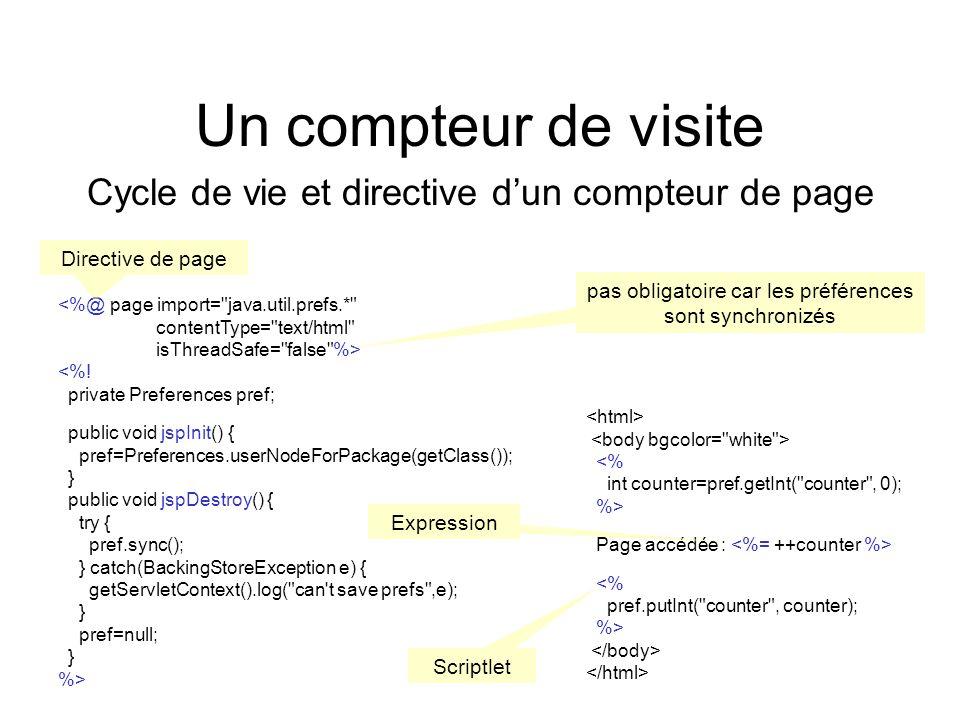 Un compteur de visite Cycle de vie et directive dun compteur de page <%@ page import=