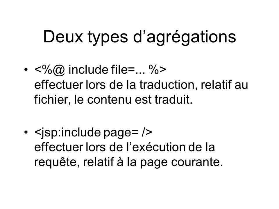 Deux types dagrégations effectuer lors de la traduction, relatif au fichier, le contenu est traduit. effectuer lors de lexécution de la requête, relat