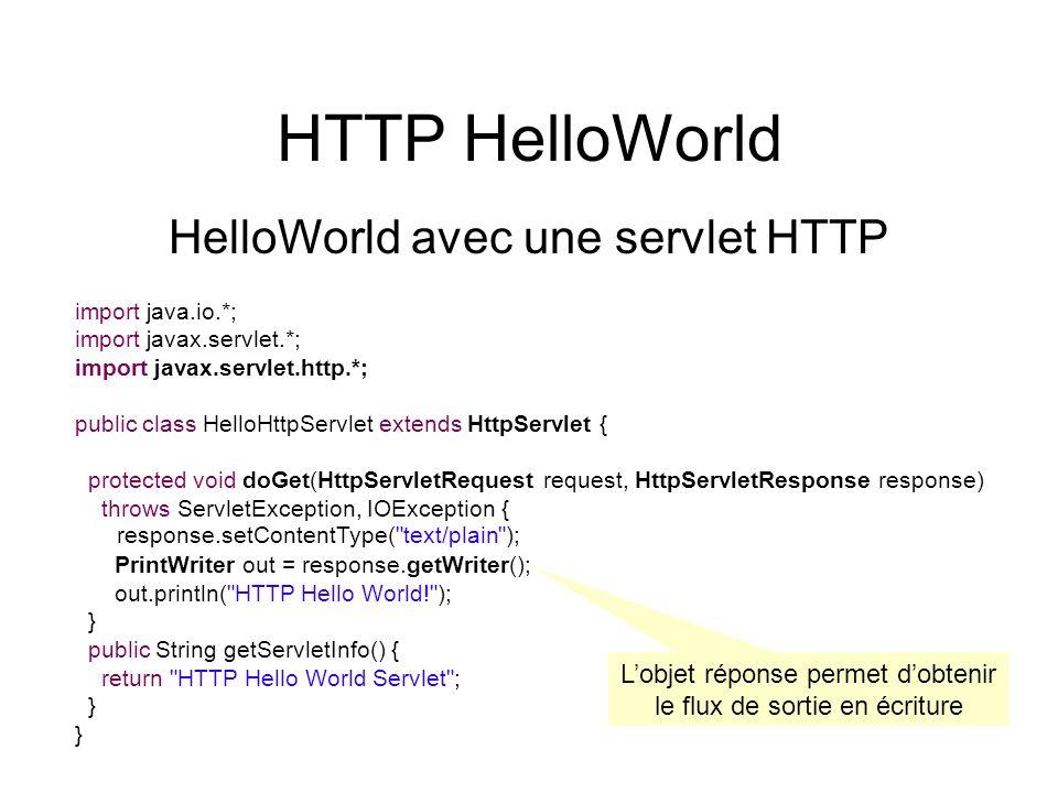 HelloWorld JSP Entrelacer le code HTML et le code Java <% out.println( Hello World ); %> out correspond au writer sur le flux de sortie en écriture Début du code Fin du code Le fichier hello.jsp