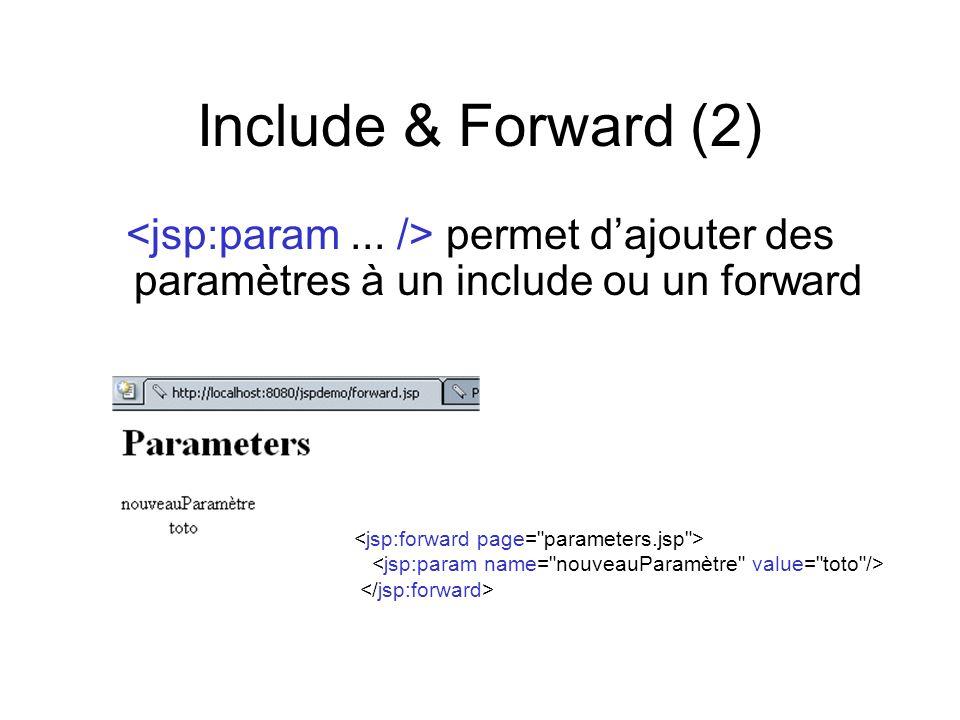 Include & Forward (2) permet dajouter des paramètres à un include ou un forward