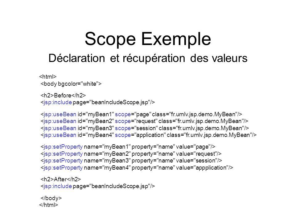 Scope Exemple Déclaration et récupération des valeurs Before After
