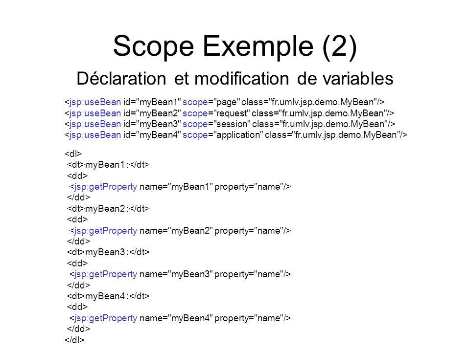 Scope Exemple (2) Déclaration et modification de variables myBean1 : myBean2 : myBean3 : myBean4 :