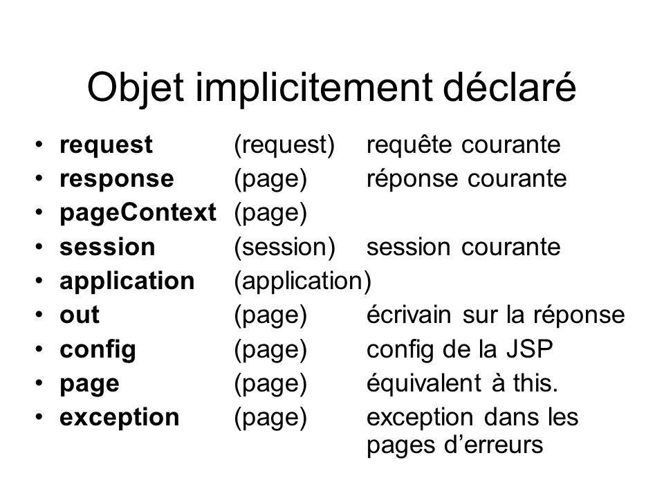 Objet implicitement déclaré request (request)requête courante response (page)réponse courante pageContext (page) session (session)session courante app