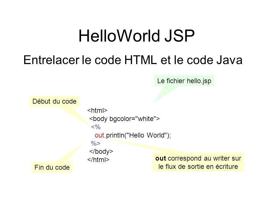 HelloWorld JSP Entrelacer le code HTML et le code Java <% out.println(