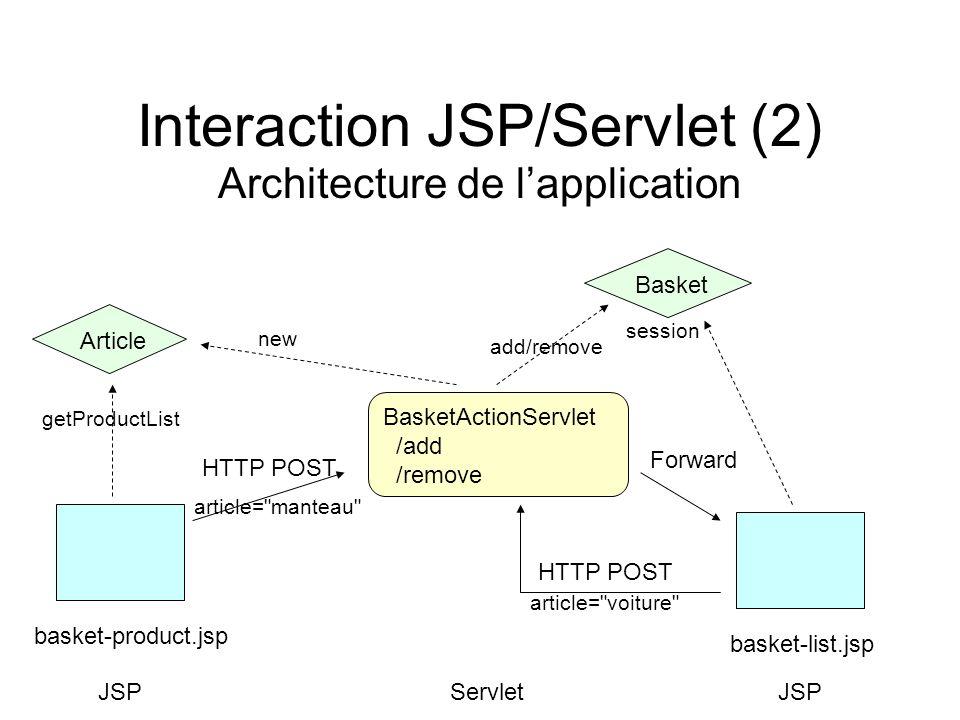 Interaction JSP/Servlet (2) Architecture de lapplication BasketActionServlet /add /remove basket-product.jspbasket-list.jsp Basket HTTP POST Forward a