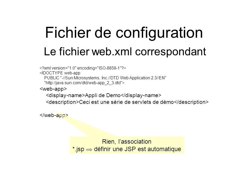 Traduction des JSP Une JSP est traduite en Servlet lors du premier appel à la JSP Page JSPServlet.javaServlet.class jasperjavac Hérite de javax.servlet.jsp.HttpJspPage et implémente la méthode _jspService().