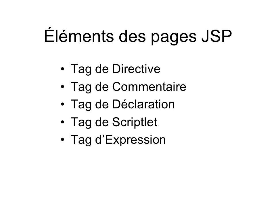 La classe PageContext Permet de manipuler une variable quelque soit le scope : Object getAttribute(String name,int scope) void setAttribute(String name, Object o, int scope) void removeAttribute(String name,int scope) Scopes possibles : PAGE_SCOPE, REQUEST_SCOPE, SESSION_SCOPE, APPLICATION_SCOPE Recherche dans les scopes : Object getAttribute(String name) void setAttribute(String name, Object o) void removeAttribute(String name)
