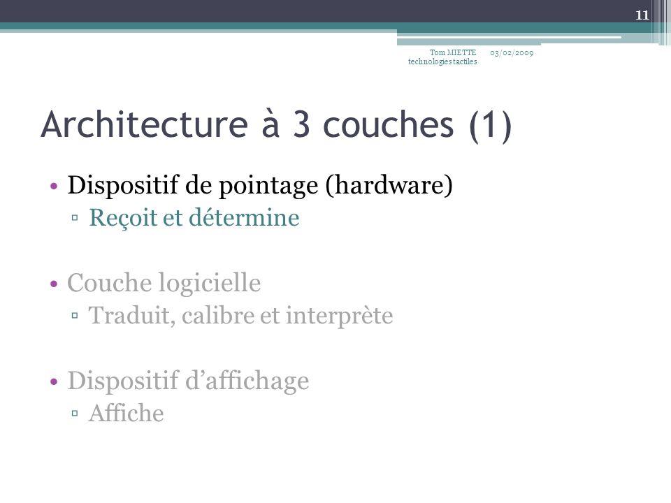 Architecture à 3 couches (1) Dispositif de pointage (hardware) Reçoit et détermine Couche logicielle Traduit, calibre et interprète Dispositif daffich