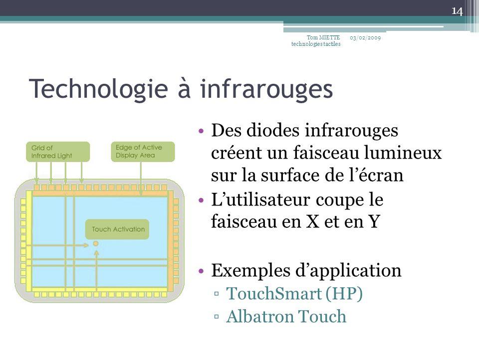Technologie à infrarouges 03/02/2009Tom MIETTE technologies tactiles 14 Des diodes infrarouges créent un faisceau lumineux sur la surface de lécran Lutilisateur coupe le faisceau en X et en Y Exemples dapplication TouchSmart (HP) Albatron Touch