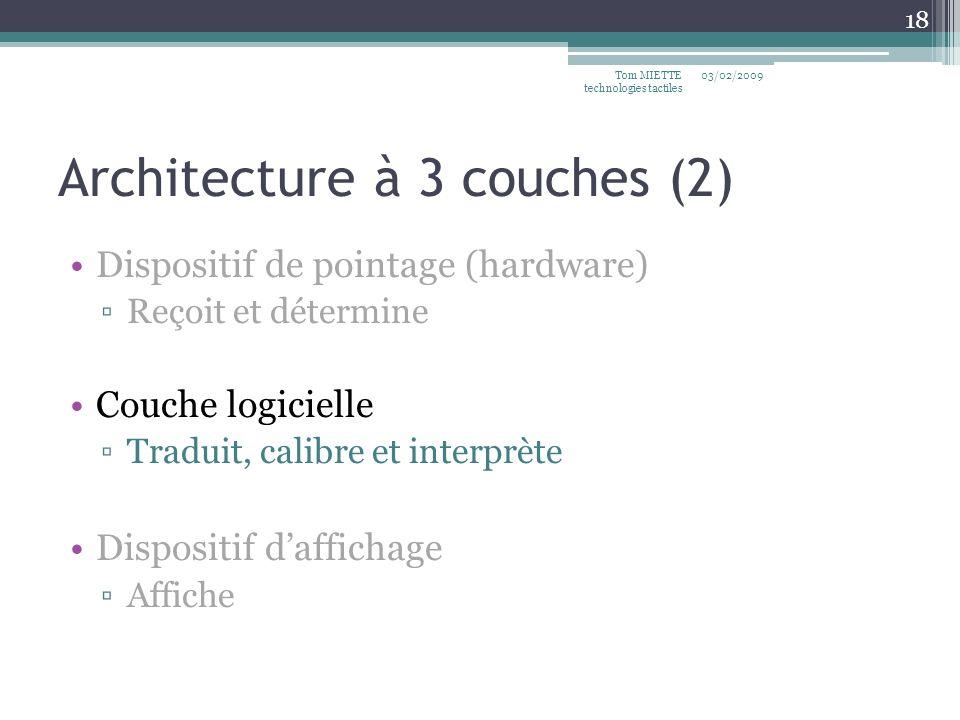 Architecture à 3 couches (2) Dispositif de pointage (hardware) Reçoit et détermine Couche logicielle Traduit, calibre et interprète Dispositif daffich