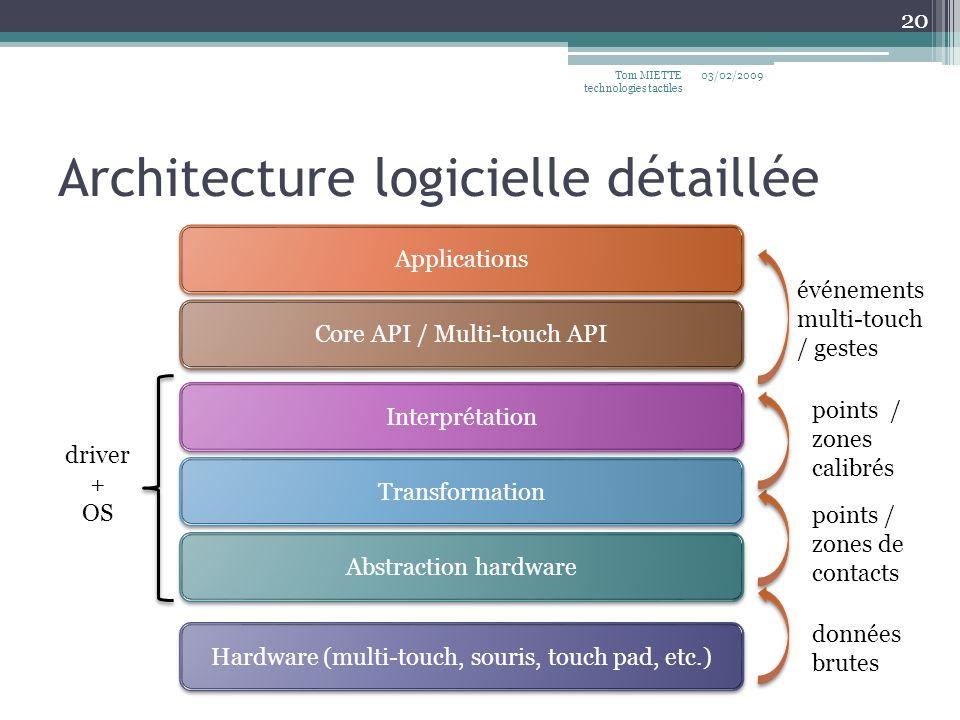 Architecture logicielle détaillée 03/02/2009Tom MIETTE technologies tactiles 20 Hardware (multi-touch, souris, touch pad, etc.) Abstraction hardware T