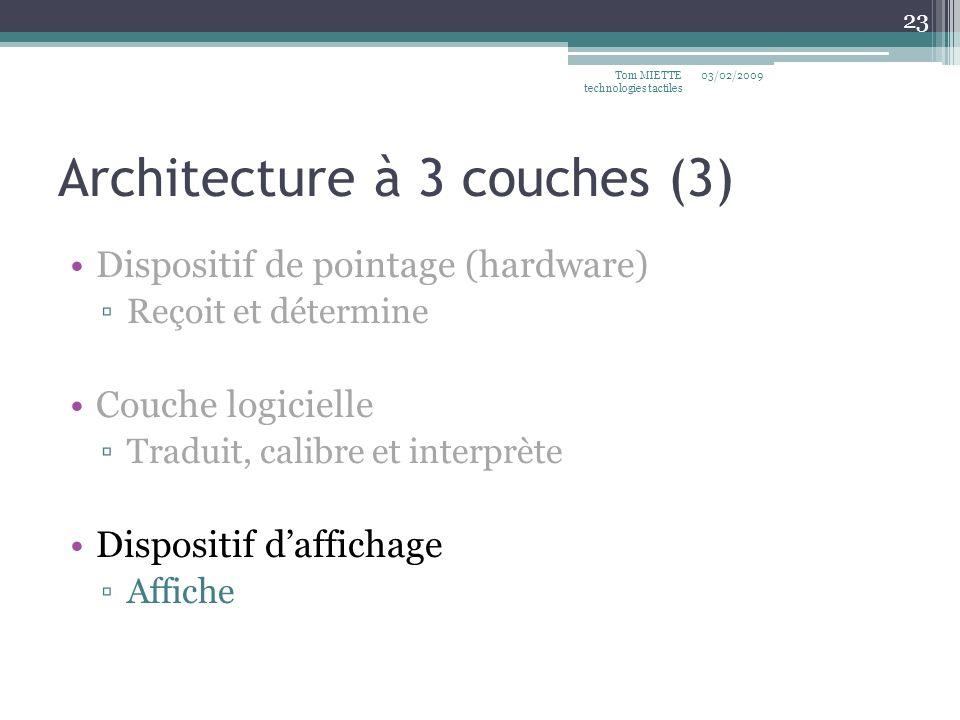 Architecture à 3 couches (3) Dispositif de pointage (hardware) Reçoit et détermine Couche logicielle Traduit, calibre et interprète Dispositif daffich