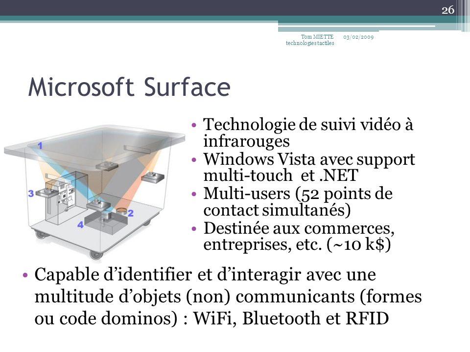 Microsoft Surface Technologie de suivi vidéo à infrarouges Windows Vista avec support multi-touch et.NET Multi-users (52 points de contact simultanés) Destinée aux commerces, entreprises, etc.