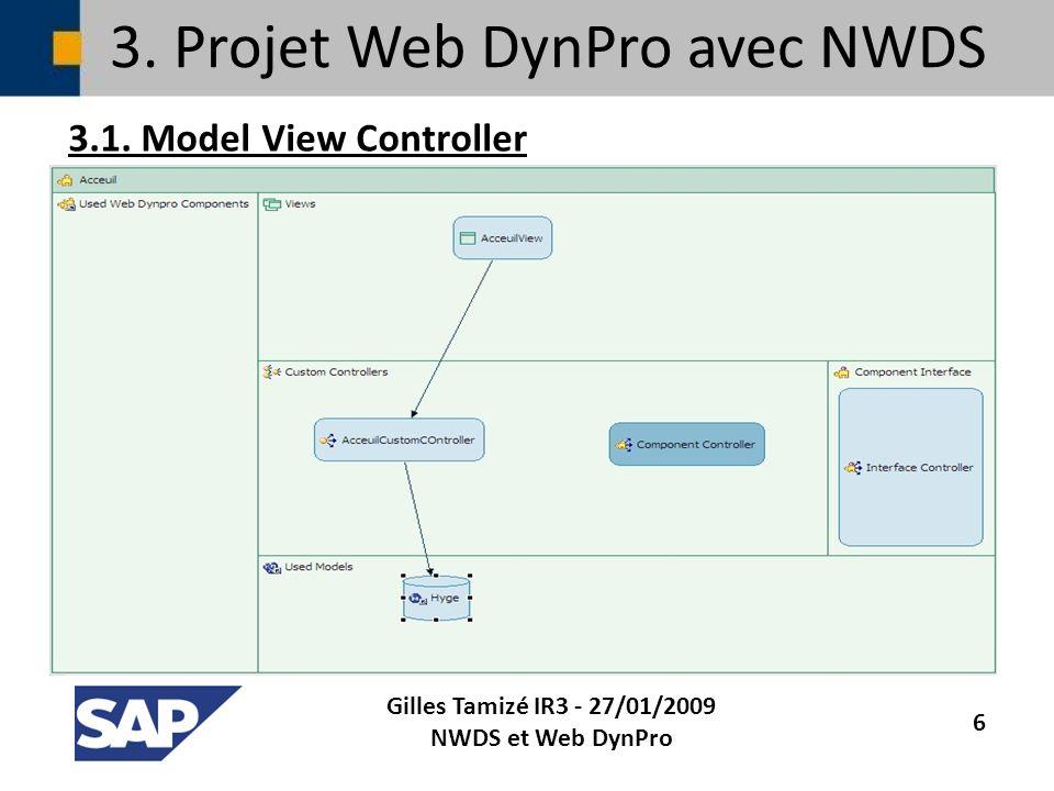 3. Projet Web DynPro avec NWDS 3.1. Model View Controller Gilles Tamizé IR3 - 27/01/2009 NWDS et Web DynPro 6