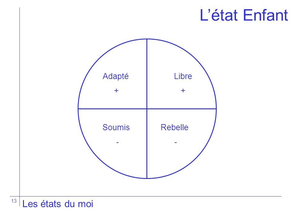 13 Létat Enfant Les états du moi Adapté + Libre + Soumis - Rebelle -