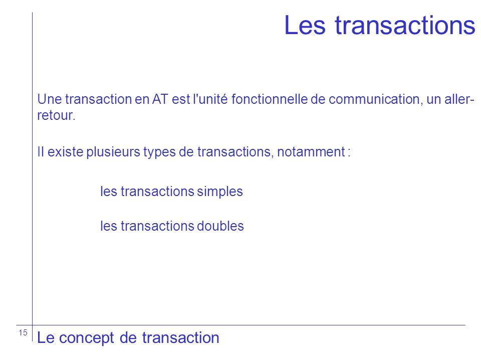 15 Les transactions Le concept de transaction Une transaction en AT est l'unité fonctionnelle de communication, un aller- retour. Il existe plusieurs
