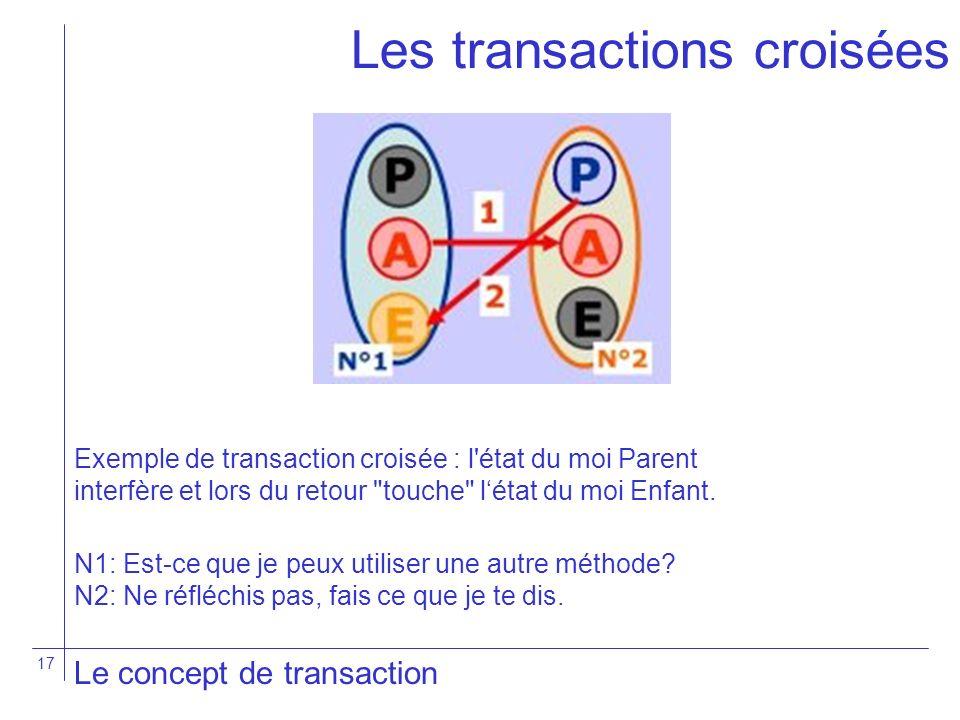 17 Exemple de transaction croisée : l'état du moi Parent interfère et lors du retour