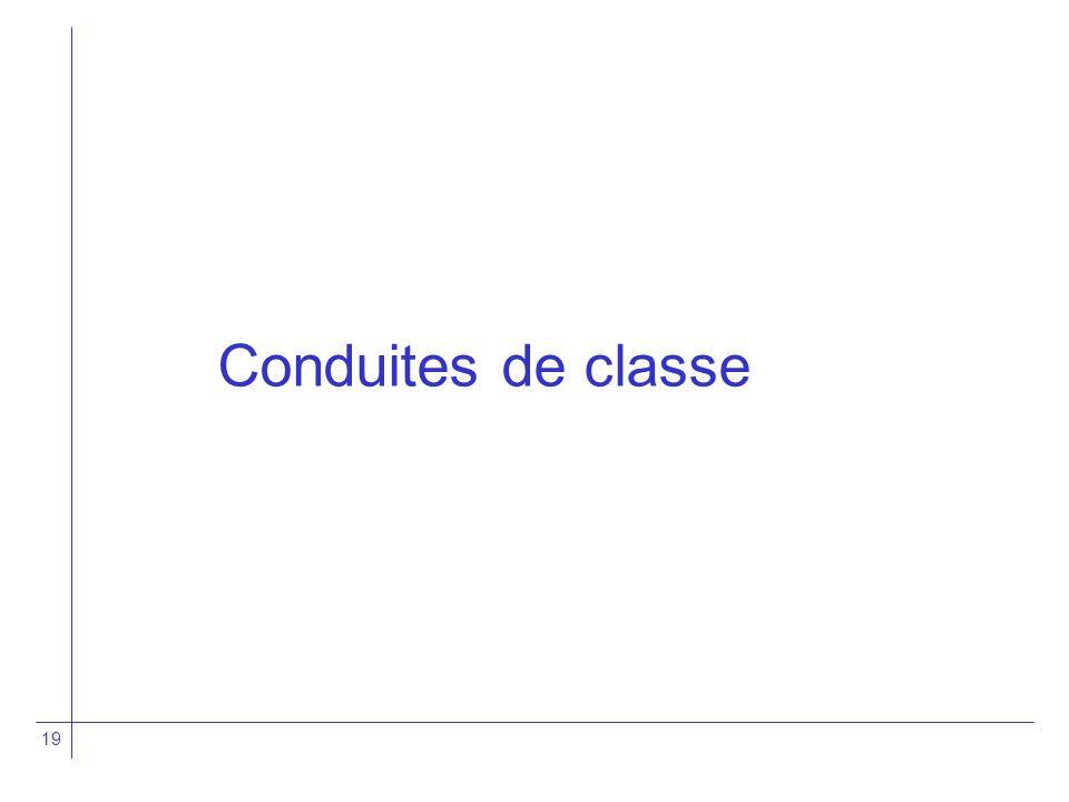 19 Conduites de classe