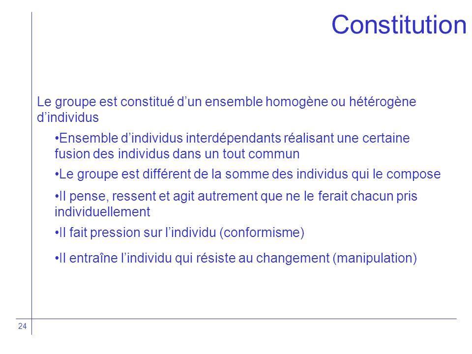 24 Le groupe est constitué dun ensemble homogène ou hétérogène dindividus Ensemble dindividus interdépendants réalisant une certaine fusion des indivi