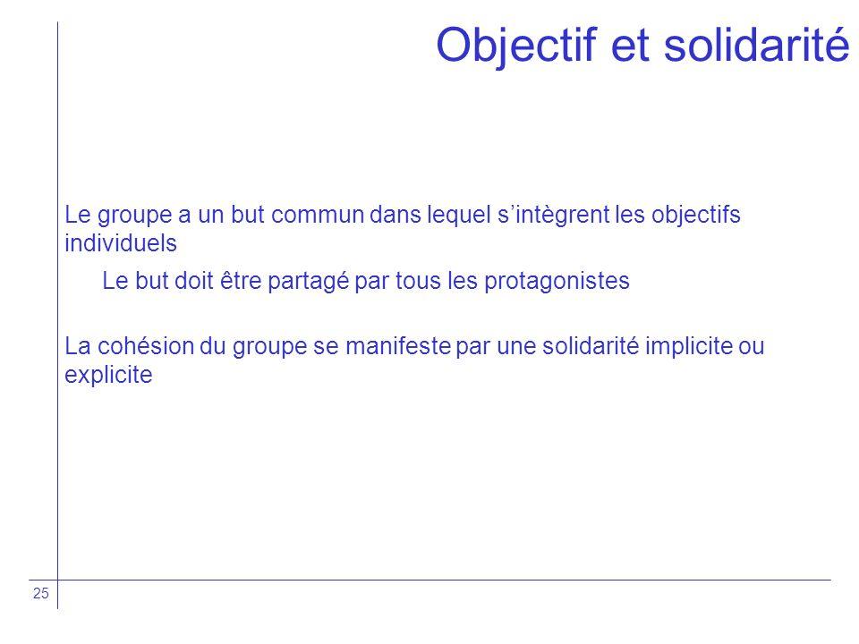 25 Le groupe a un but commun dans lequel sintègrent les objectifs individuels Le but doit être partagé par tous les protagonistes La cohésion du group