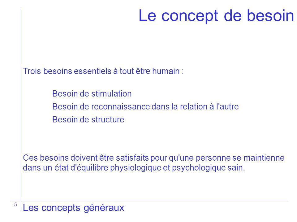 5 Les concepts généraux Trois besoins essentiels à tout être humain : Besoin de stimulation Besoin de reconnaissance dans la relation à l'autre Besoin