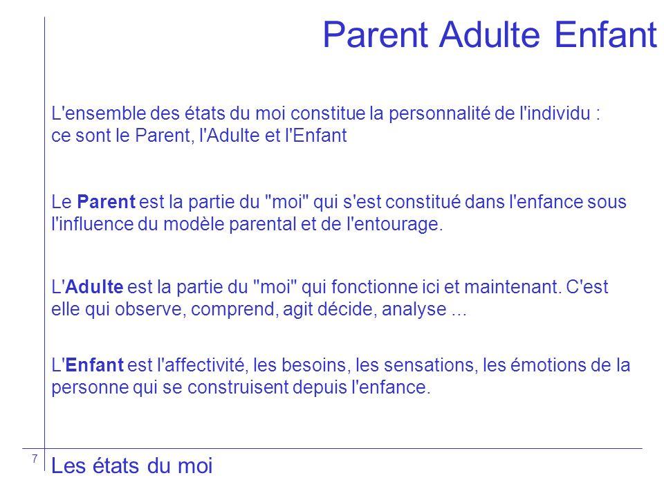 7 Les états du moi L'ensemble des états du moi constitue la personnalité de l'individu : ce sont le Parent, l'Adulte et l'Enfant Le Parent est la part