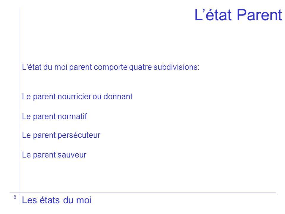 8 L'état du moi parent comporte quatre subdivisions: Le parent nourricier ou donnant Le parent normatif Le parent persécuteur Le parent sauveur Létat