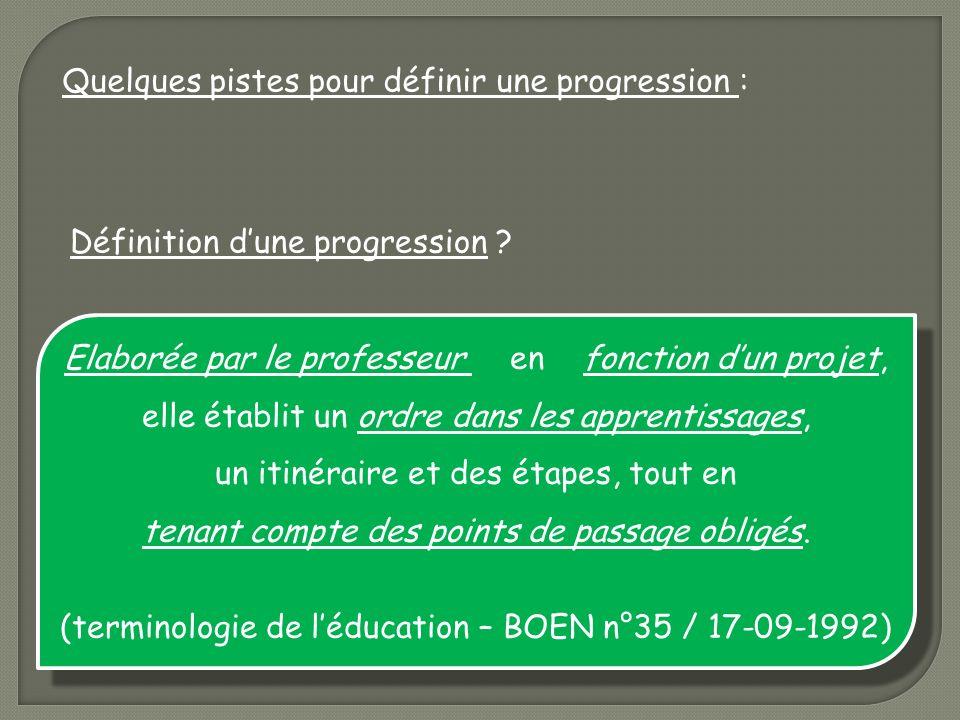 Quelques pistes pour définir une progression : Elaborée par le professeur en fonction dun projet, elle établit un ordre dans les apprentissages, un it