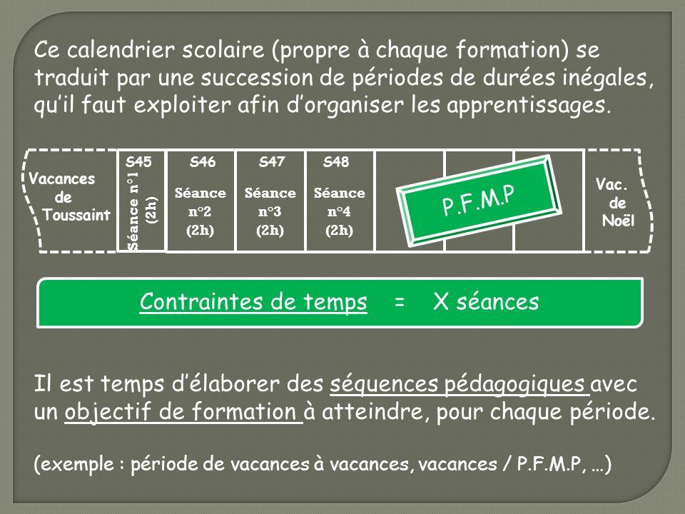 Contraintes de temps = X séances Il est temps délaborer des séquences pédagogiques avec un objectif de formation à atteindre, pour chaque période. (ex