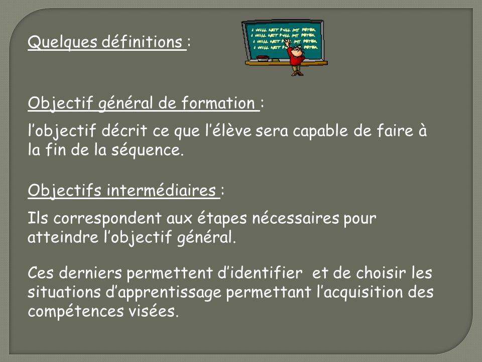 Quelques définitions : Objectifs intermédiaires : Ils correspondent aux étapes nécessaires pour atteindre lobjectif général. Ces derniers permettent d