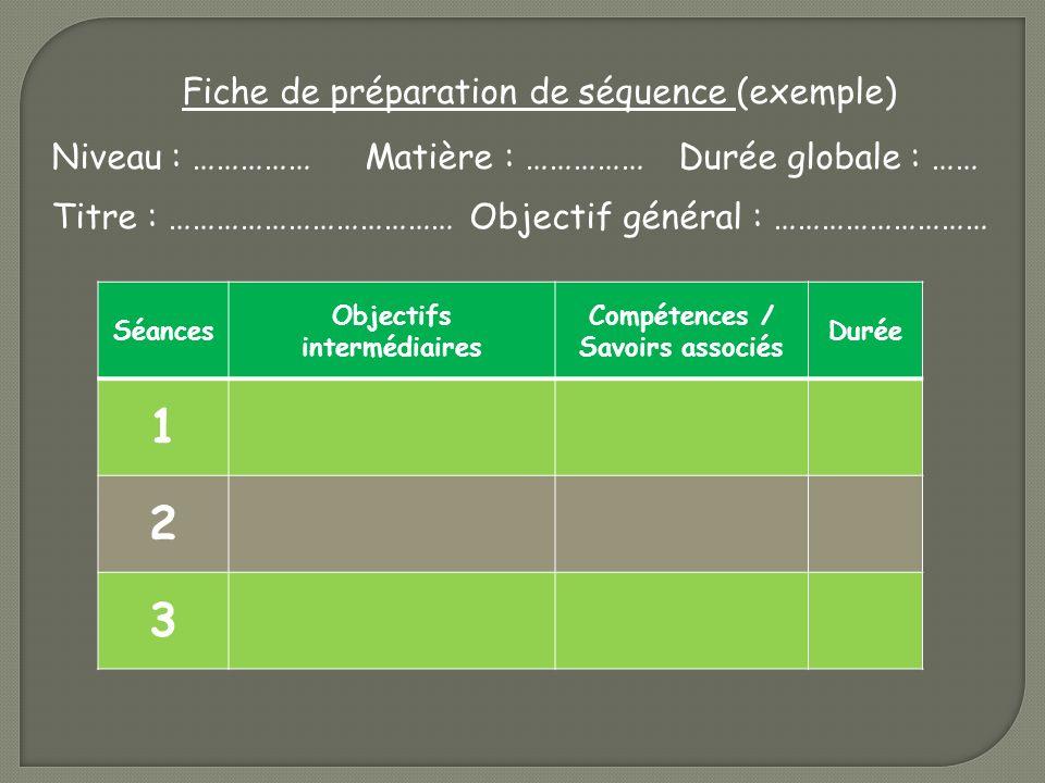 Fiche de préparation de séquence (exemple) Séances Objectifs intermédiaires Compétences / Savoirs associés Durée 1 2 3 Niveau : ……………Matière : ……………Du