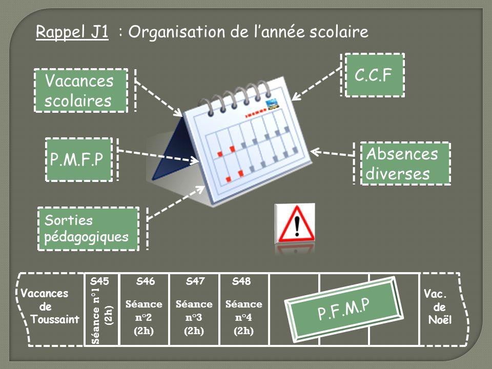 Séance n°2 (2h) Rappel J1 : Organisation de lannée scolaire Vacances scolaires P.M.F.P Sorties pédagogiques C.C.F Absences diverses Séance n°1 (2h) Sé