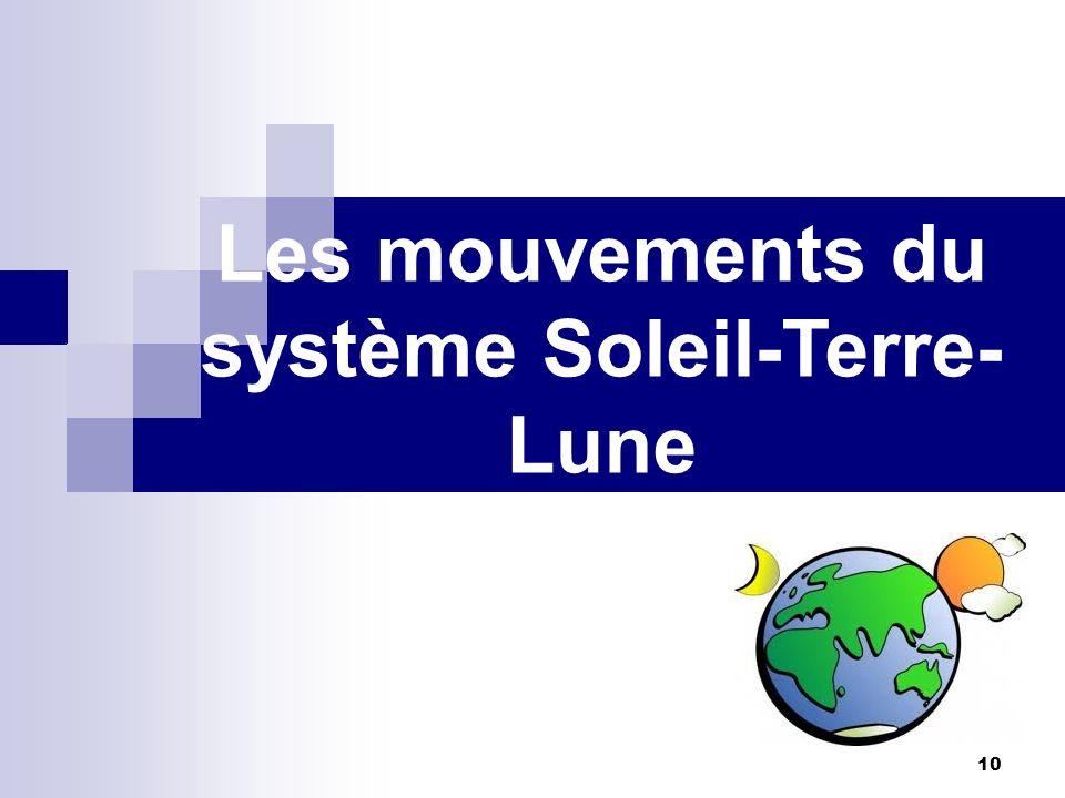 10 Les mouvements du système Soleil-Terre- Lune