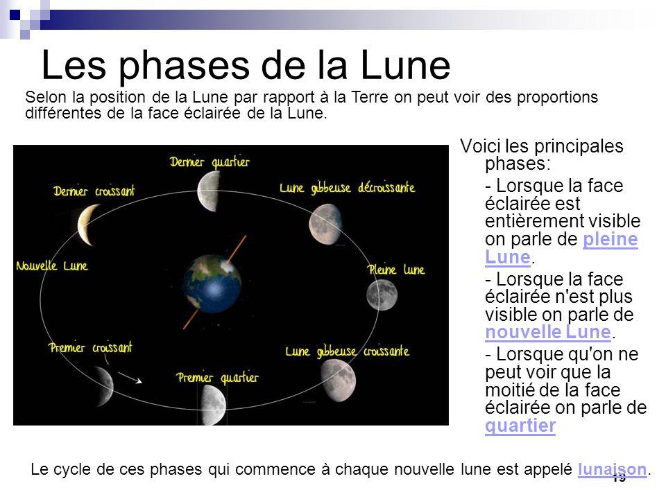 19 Les phases de la Lune Voici les principales phases: - Lorsque la face éclairée est entièrement visible on parle de pleine Lune. - Lorsque la face é