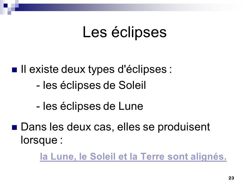 23 Les éclipses Il existe deux types d'éclipses : - les éclipses de Soleil - les éclipses de Lune Dans les deux cas, elles se produisent lorsque : la