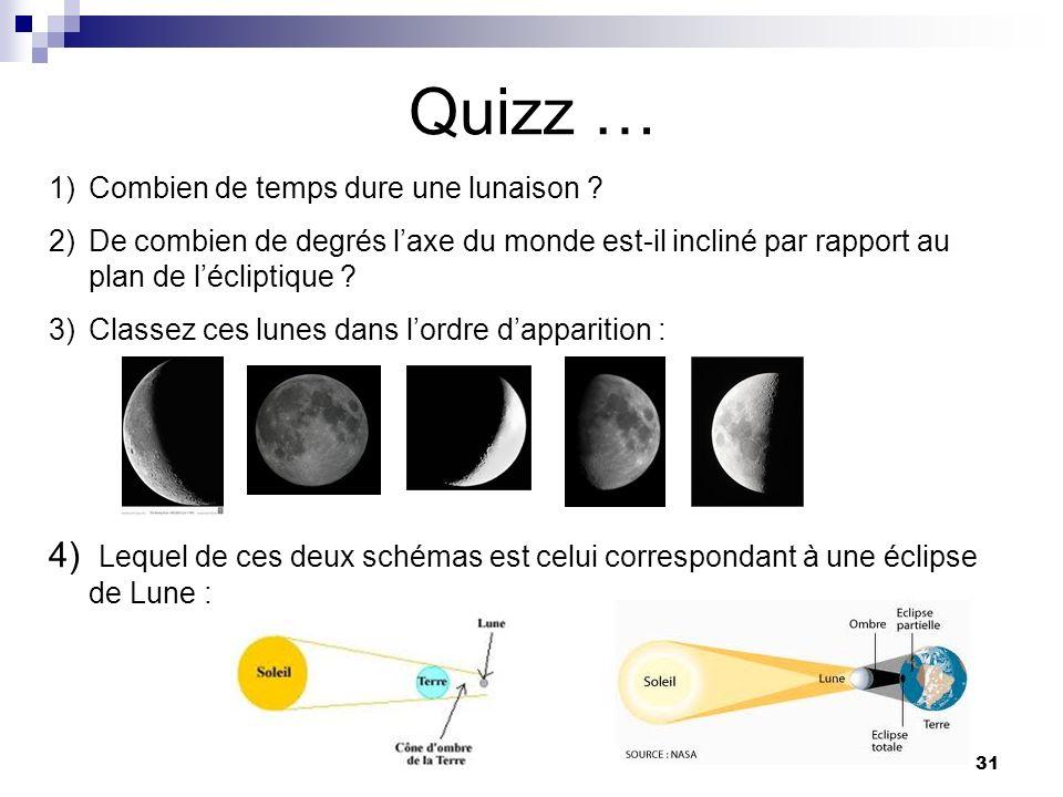 31 Quizz … 1)Combien de temps dure une lunaison ? 2)De combien de degrés laxe du monde est-il incliné par rapport au plan de lécliptique ? 3)Classez c