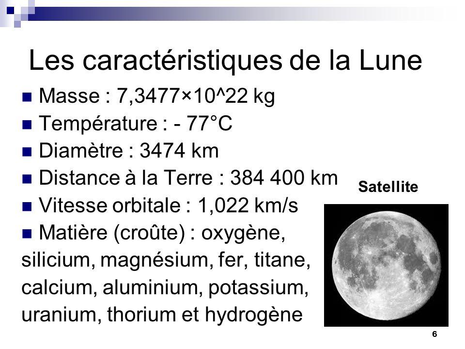 6 Les caractéristiques de la Lune Masse : 7,3477×10^22 kg Température : - 77°C Diamètre : 3474 km Distance à la Terre : 384 400 km Vitesse orbitale :