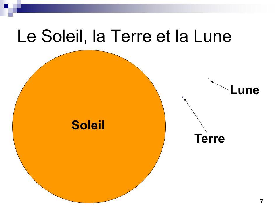 7 Le Soleil, la Terre et la Lune Soleil Terre Lune