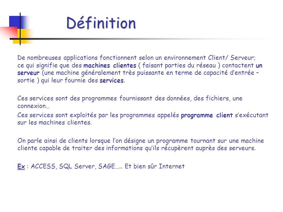 Définition De nombreuses applications fonctionnent selon un environnement Client/ Serveur; ce qui signifie que des machines clientes ( faisant parties du réseau ) contactent un serveur (une machine généralement très puissante en terme de capacité dentrée – sortie ) qui leur fournie des services.