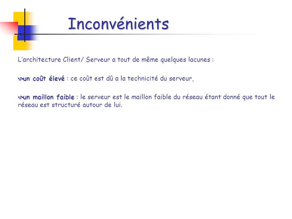 Inconvénients Larchitecture Client/ Serveur a tout de même quelques lacunes : un coût élevé : ce coût est dû a la technicité du serveur, un maillon faible : le serveur est le maillon faible du réseau étant donné que tout le réseau est structuré autour de lui.