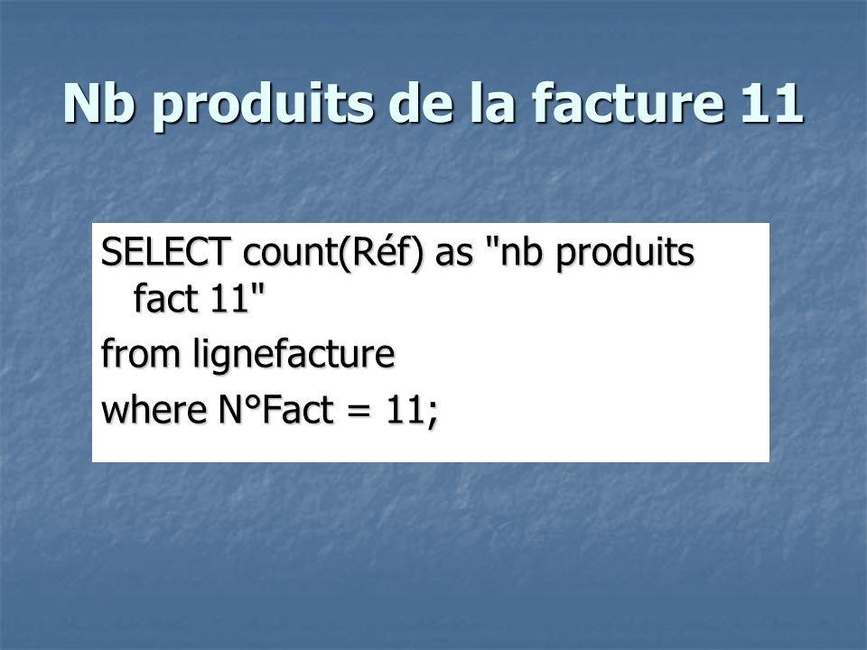 Nb produits de la facture 11 SELECT count(Réf) as nb produits fact 11 from lignefacture where N°Fact = 11;
