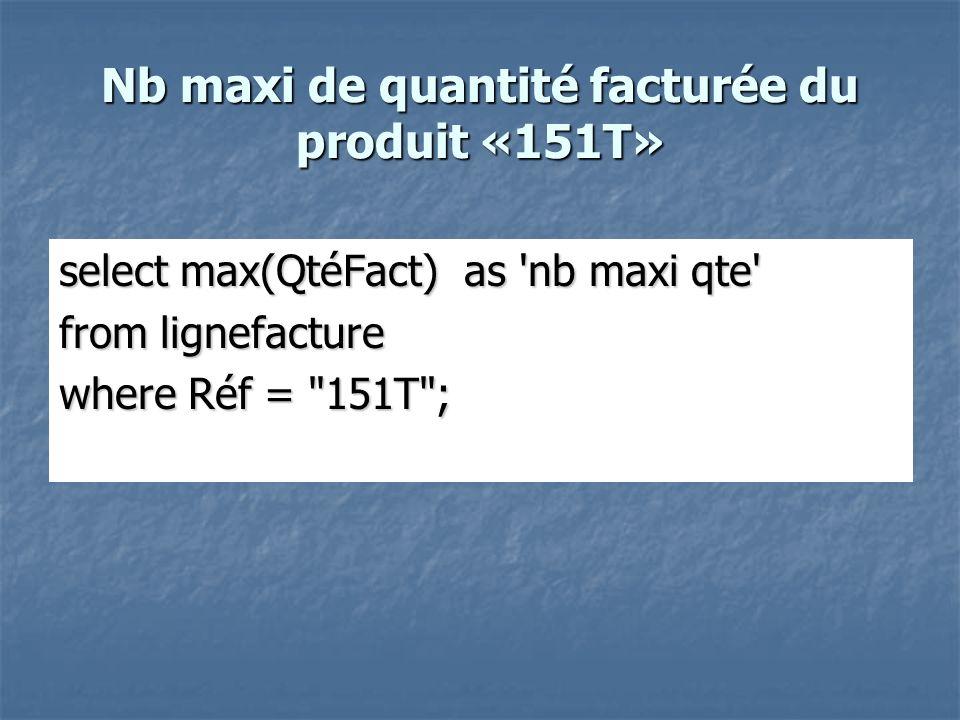 Nb maxi de quantité facturée du produit «151T» select max(QtéFact) as nb maxi qte from lignefacture where Réf = 151T ;