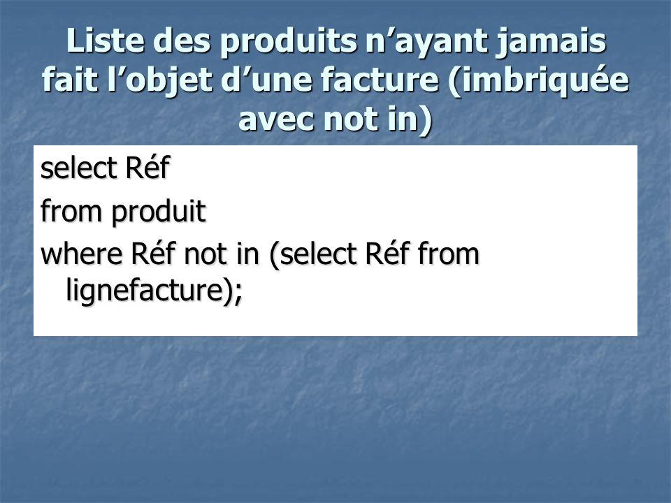 Liste des produits nayant jamais fait lobjet dune facture (imbriquée avec not in) select Réf from produit where Réf not in (select Réf from lignefacture);